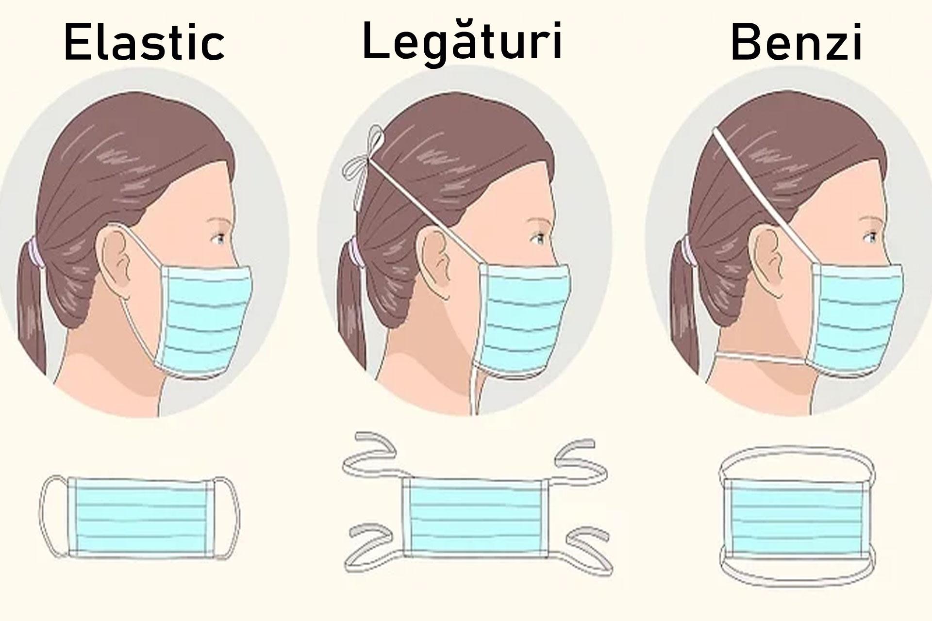 folosirea-corecta-a-mastilor-chirurgicale